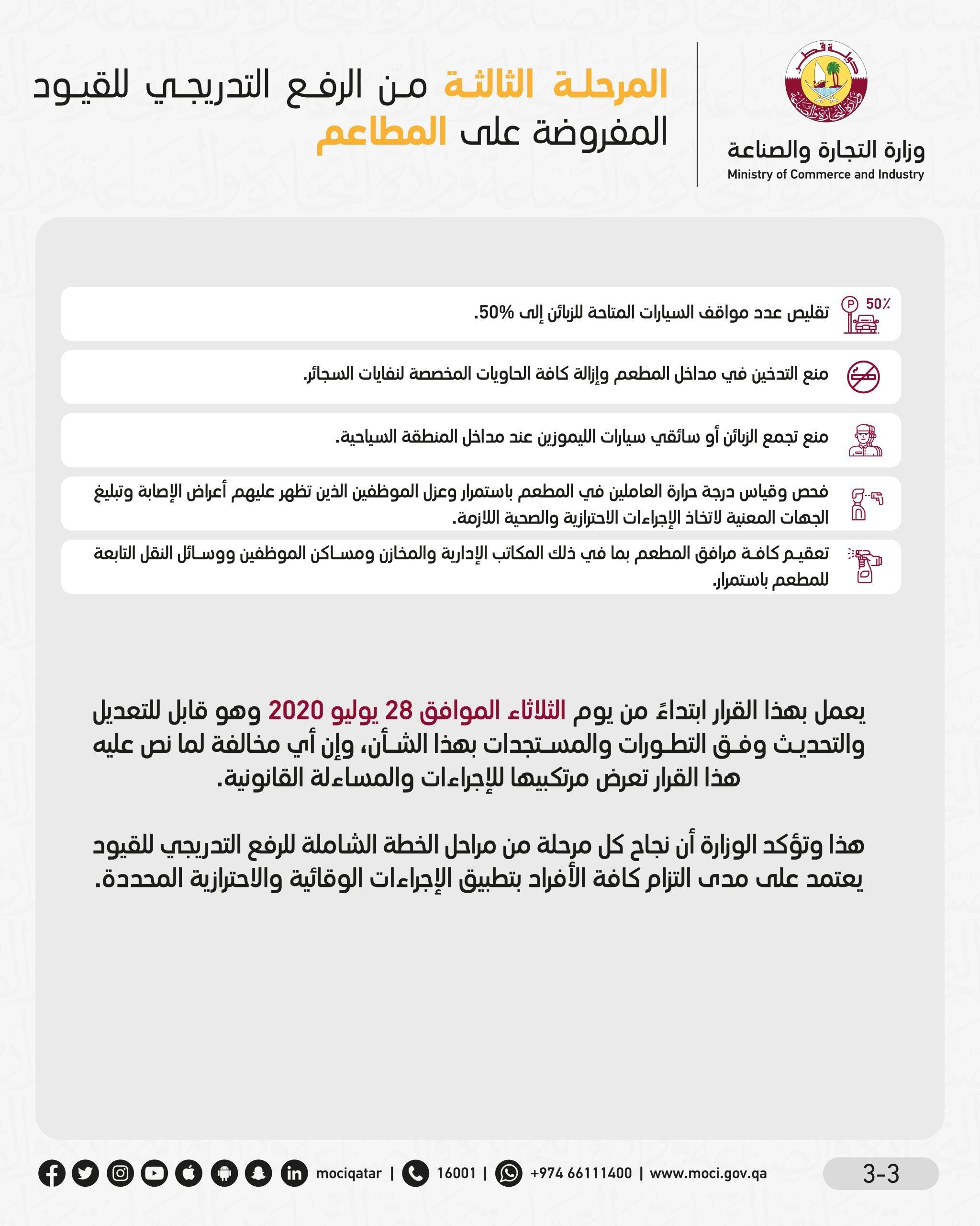 ضوابط استئناف العمل بالصالونات والصالات الرياضية جريدة الراية