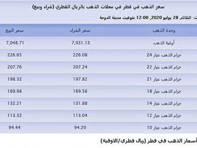 Photo of 150 % نمو أسعار الذهب في قطر