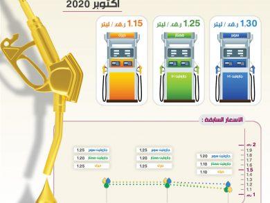 Photo of قطر للبترول تعلن أسعار الوقود لشهر أكتوبر 2020
