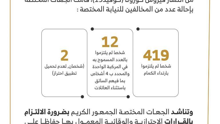 Photo of الجهات المختصة تحيل 433 شخصا للنيابة
