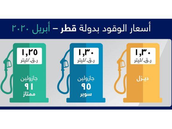 Photo of انخفاض أسعار الوقود في أبريل
