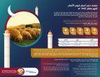 Photo of وزارة التجارة والصناعة تعلن عن مبادرة دعم أسعار لحوم الأغنام لشهر رمضان