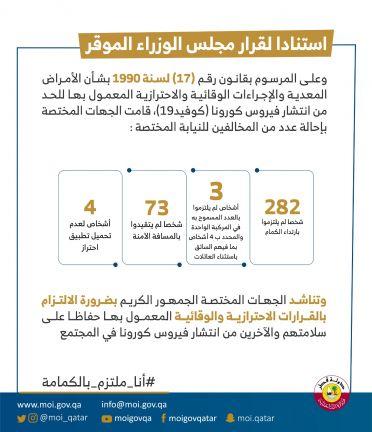 Photo of الجهات المختصة تحيل 362 شخصا للنيابة لعدم تقيدهم بالإجراءات الوقائية من فيروس كورونا