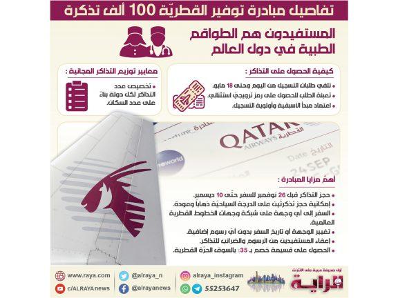 Photo of القطرية: 100 ألف تذكرة مجاناً للعاملين في الصحة