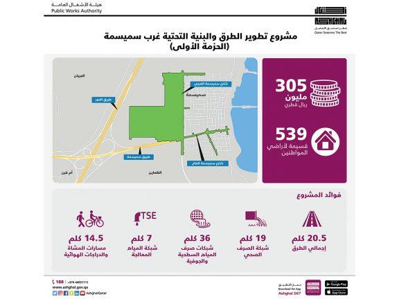 Photo of بدء تطوير الطرق والبنية التحتية غرب سميسمة