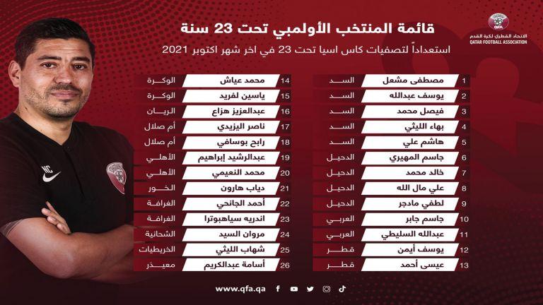 Photo of 26 لاعبًا في تشكيلة العنابي الأولمبي