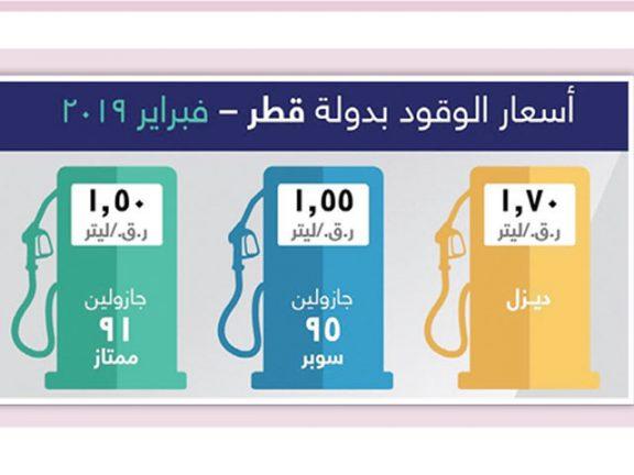 Photo of استقرار أسعار الوقود في فبراير