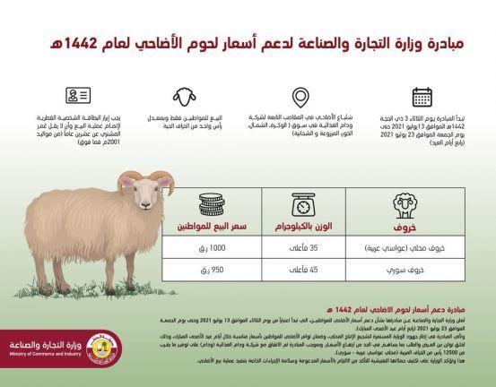 Photo of وزارة التجارة والصناعة تعلن عن مبادرتها لدعم أسعار لحوم الأضاحي لعام 1442 هـ