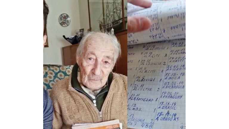 Photo of مُسن يوثق أهداف ميسي !