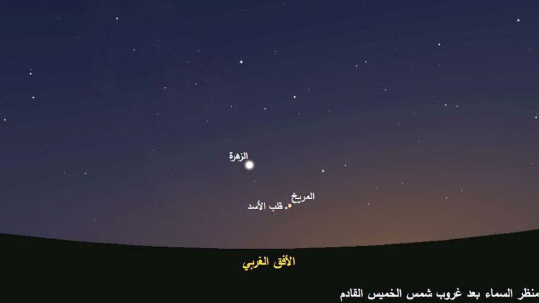 Photo of المريخ يلتقي قلب الأسد في سماء قطر غدًا