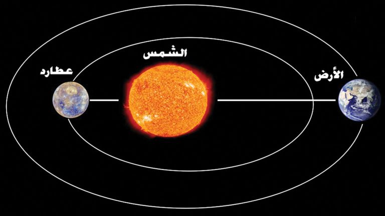 Photo of عطارد يمر خلف الشمس مساء اليوم