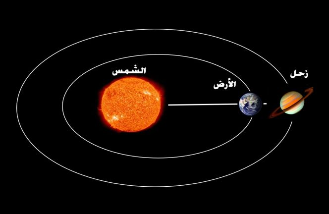 Photo of كوكب زحل ذو الحلقات الرائعة يصل أقرب نقطة من الأرض في سماء قطر غدا الاثنين