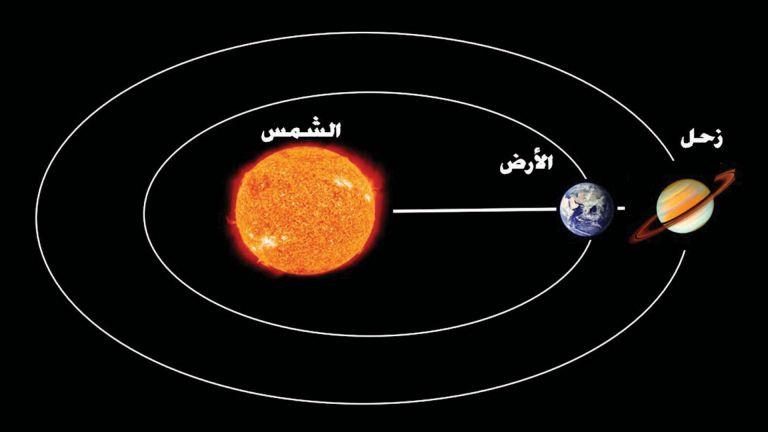 Photo of زحل يصل أقرب نقطة من الأرض في سماء قطر اليوم