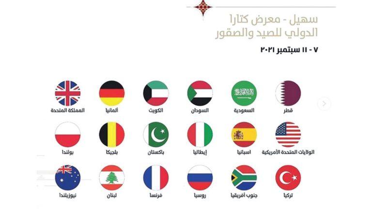 Photo of مشاركات عالمية في معرض «سهيل»